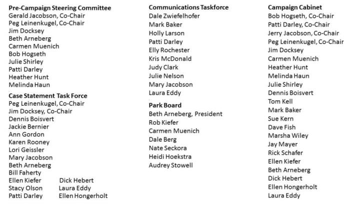 Irvine Park Campaign Committees